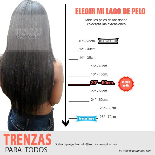 como elegir el largo de pelo